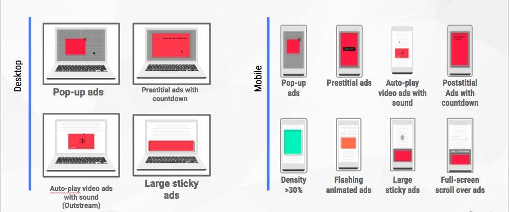 Chrome будет блокировать раздражающие рекламные объявления по всему миру