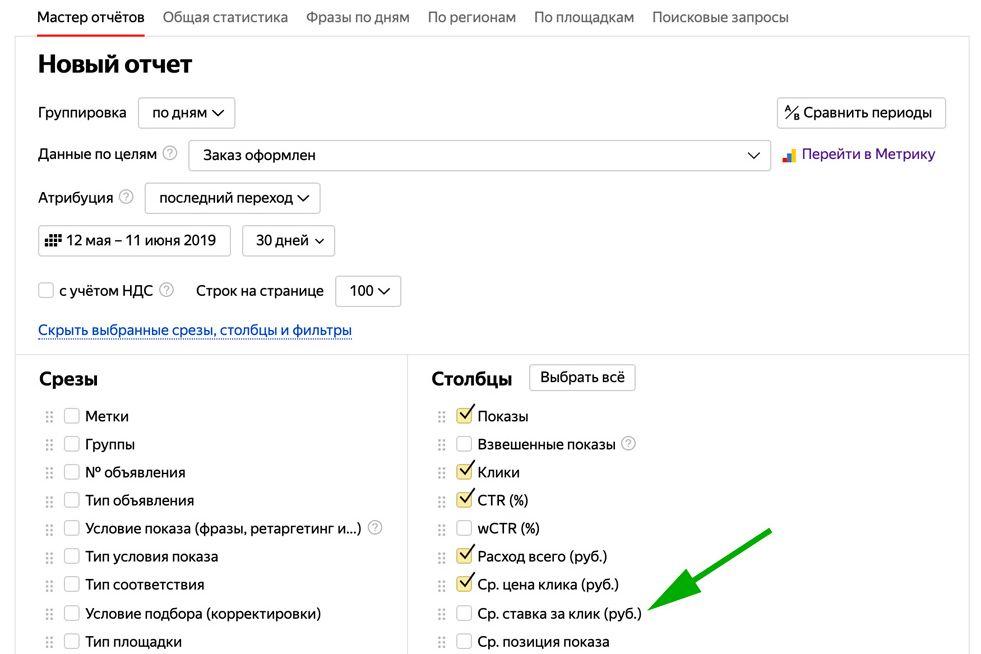 Статистика Яндекс.Директ получила новый показатель