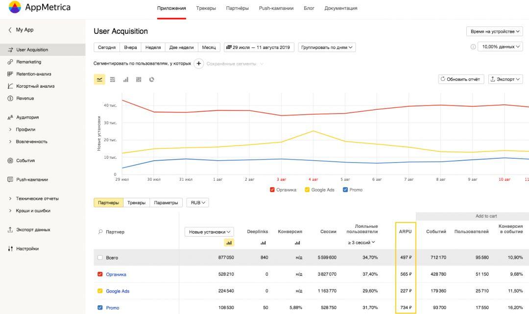 Новые фишки упростят процесс сравнения источников трафика в AppMetrica