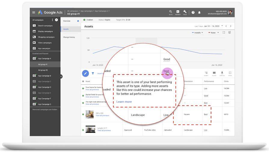 Google Ads представляет новые отчеты по объектам объявлений