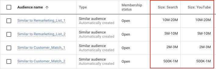 Google Реклама обновляет менеджер аудиторий