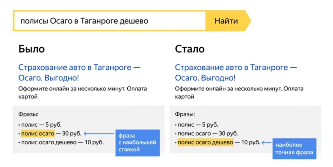 Яндекс.Директ: близкие фразы дадут больше кликов
