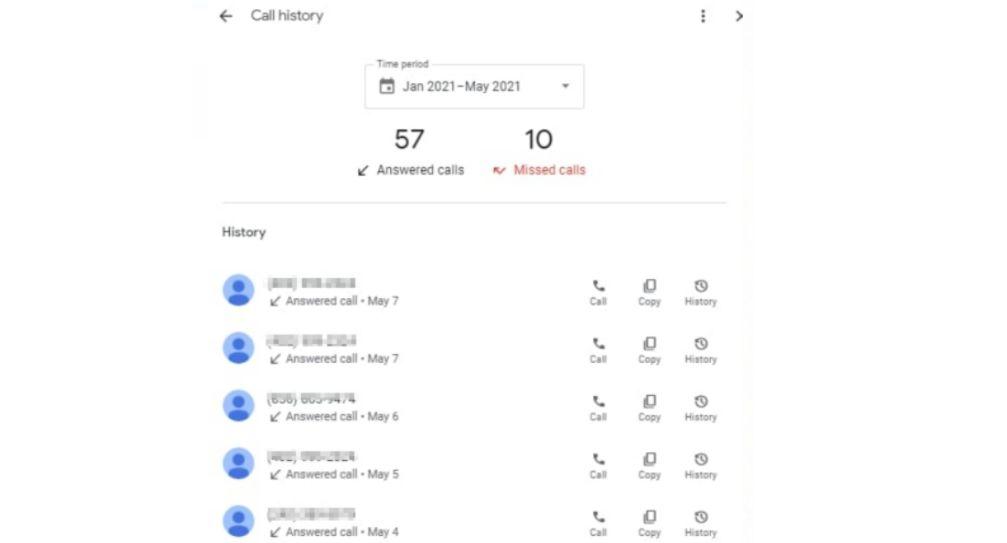 История звонков пользователей в Google My Business