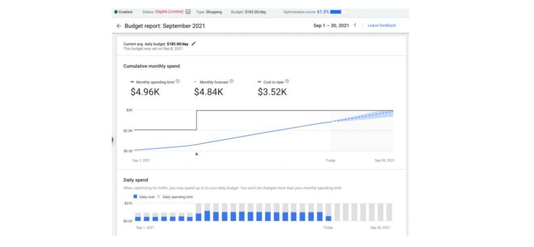 Google Реклама представила новый отчет о бюджете