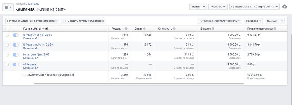 Худеем с кейсом из Facebook. Со старта в профит!